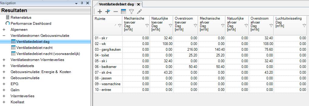 Invoer ventilatiehoeveelheden tabel