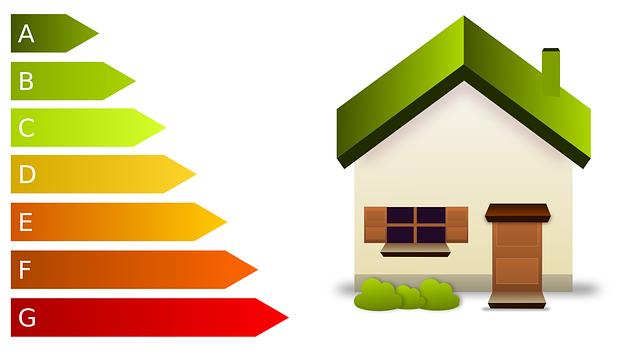 energielabel woningen