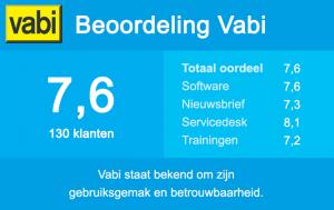 review vabi, beoordeling vabi